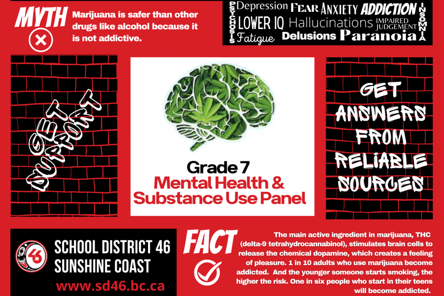 Grade 7 Substance Use Postcard Version 2 (2)