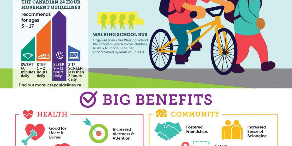 travelsmart_active_travel_infographic